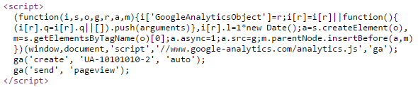 Kod Google Analitics